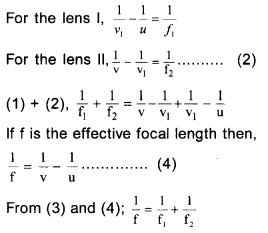 Plus Two Physics Chapter Wise Previous Questions Chapter 9 Ray Optics and Optical Instruments 23