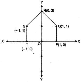 RBSE Solutions for Class 10 Maths Chapter 9 Co-ordinate Geometry Q.4