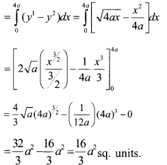 Plus Two Maths Chapter Wise Previous Questions Chapter 8 Application of Integrals 5