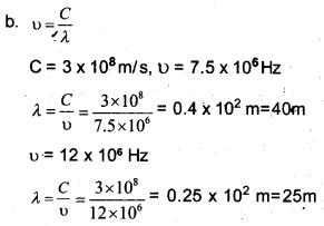 Plus Two Physics Chapter Wise Previous Questions Chapter 8 Electromagnetic Waves 2