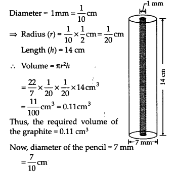 NCERT Solutions for Class 9 Maths Chapter 13 Surface Areas and Volumes Ex 13.6 Q7