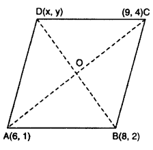 RBSE Solutions for Class 10 Maths Chapter 9 Co-ordinate Geometry 4Q.2.1