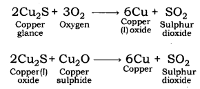 Metals and Non-metals Class 10 Notes Science Chapter 3 45