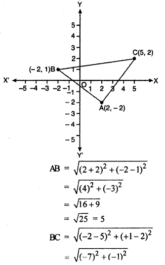RBSE Solutions for Class 10 Maths Chapter 9 Co-ordinate Geometry Q.7.1