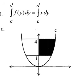 Plus Two Maths Chapter Wise Previous Questions Chapter 8 Application of Integrals 11