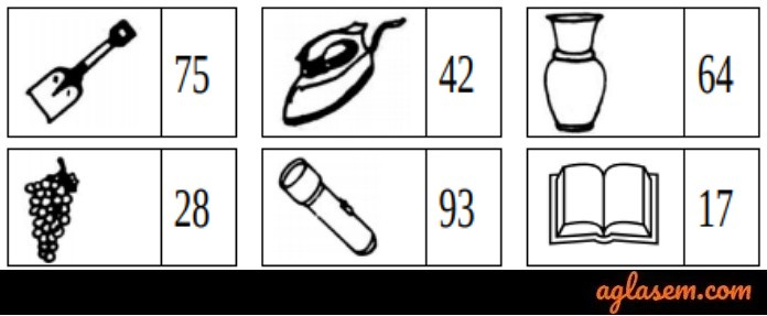 RRB ALP Memory Test Question 1