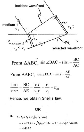 Plus Two Physics Chapter Wise Previous Questions Chapter 10 Wave Optic 7