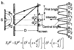 Plus Two Physics Chapter Wise Previous Questions Chapter 10 Wave Optic 4