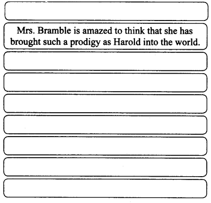 NCERT Solutions for Class 9 English Literature Chapter 4 Keeping it from Harold 1