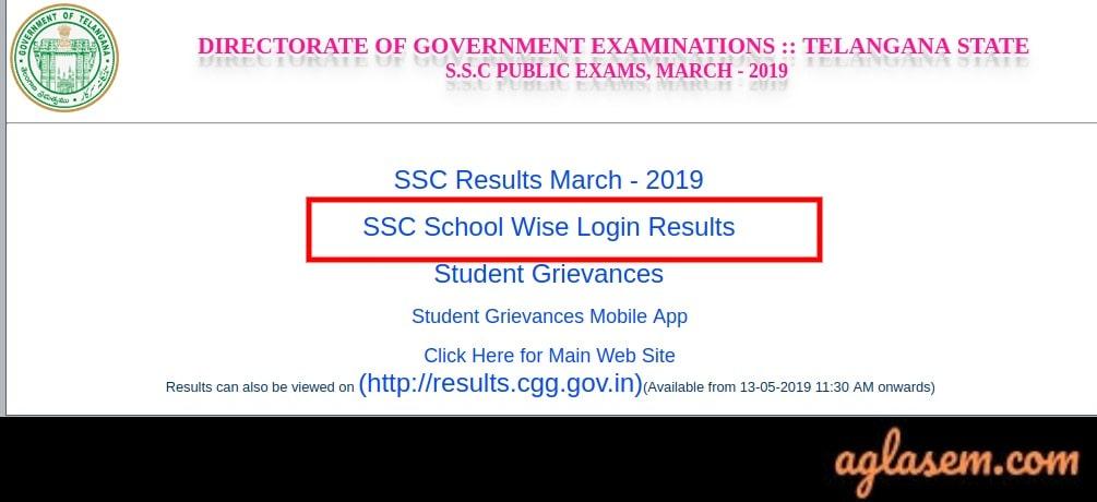 TS SSC School Wise Results 2019