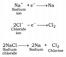 Metals and Non-metals Class 10 Notes Science Chapter 3 52