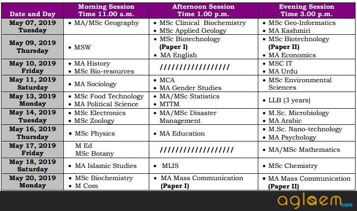 Kashmir University Admission and Entrance Exams 2020 - KUET