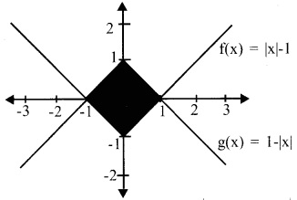 Plus Two Maths Chapter Wise Previous Questions Chapter 8