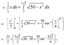 Plus Two Maths Chapter Wise Previous Questions Chapter 8 Application of Integrals 2