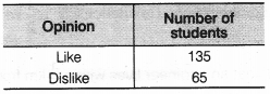 NCERT Solutions for Class 9 Maths Chapter 15 Probability Ex 15.1 Q7