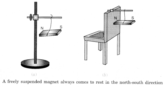 Fun with Magnets Class 6 Notes Science Chapter 13 4