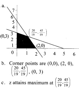 Plus Two Maths Chapter Wise Previous Questions Chapter 12 Linear Programming 5