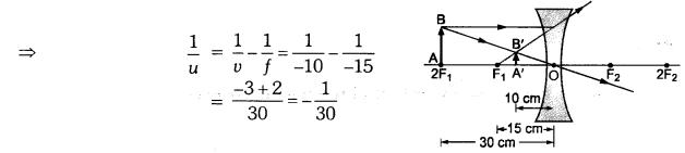 NCERT Solutions for Class 10 Science Chapter 10 Textbook Chapter End Questions Q11