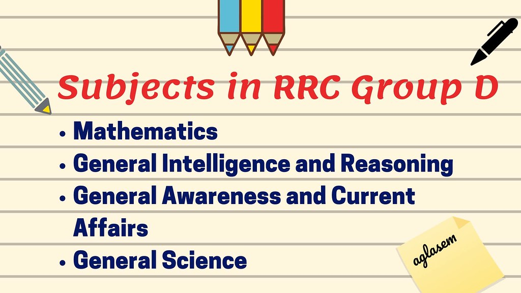 Subjects in RRC Group D CBT 2019