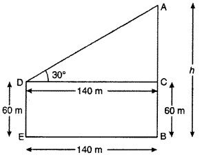 RBSE Solutions for Class 10 Maths Chapter 8 Height and Distance 3Q.14.1