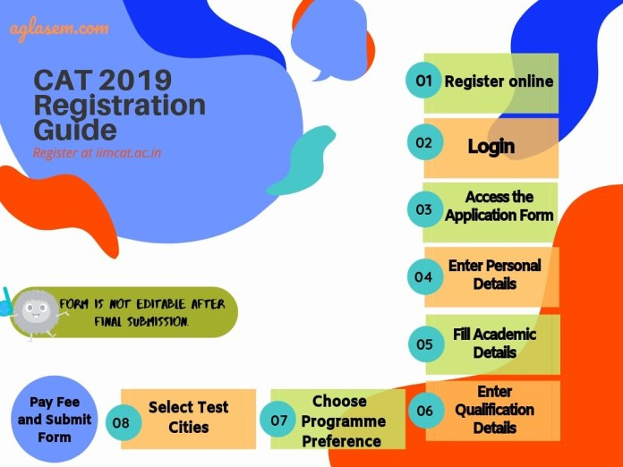 Registration Guide for common admission test 2019