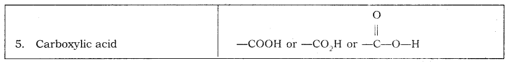 Carbon and its Compounds Class 10 Notes Science Chapter 4 18