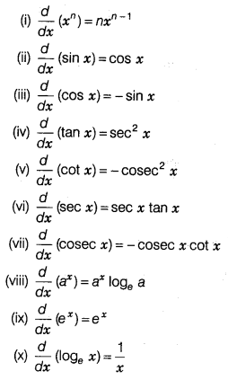 Limits and Derivatives Class 11 Notes Maths Chapter 13 8