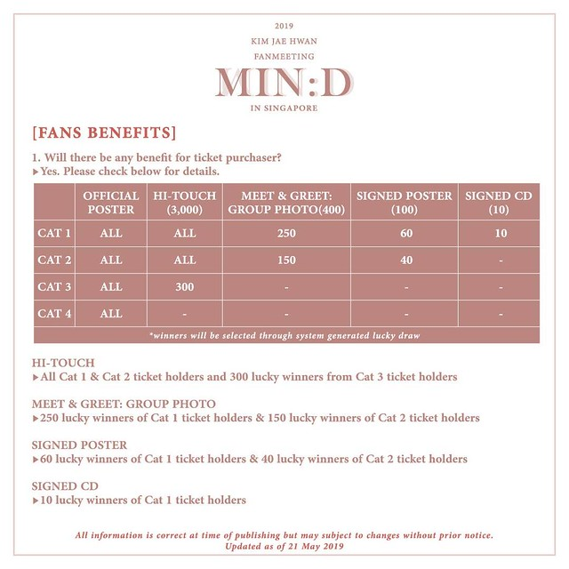 KimJaeHwan MIND in Singapore Fan Benefit