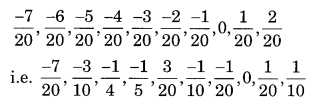 NCERT Solutions for Class 8 Maths Chapter 1 Rational Numbers Ex 1.2 Q4.1