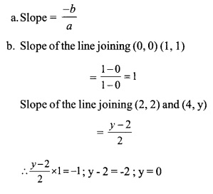 HSSlive Plus One Maths Chapter Wise Questions and Answers Chapter 10 Straight Lines 29