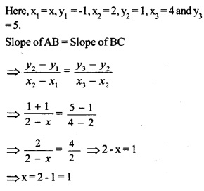 HSSlive Plus One Maths Chapter Wise Questions and Answers Chapter 10 Straight Lines 64