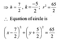 HSSlive Plus One Maths Chapter Wise Questions and Answers Chapter 11 Conic Sections 28