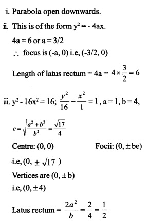 HSSlive Plus One Maths Chapter Wise Questions and Answers Chapter 11 Conic Sections 23
