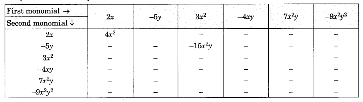 NCERT Solutions for Class 8 Maths Algebraic Expressions and Identities Ex 9.2 Q3