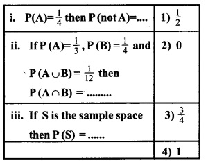 HSSlive Plus One Maths Chapter Wise Previous Questions Chapter 16 Probability 2