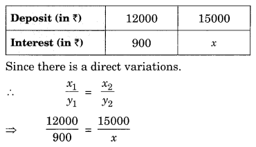 Direct and Inverse Proportions Class 8 Extra Questions Maths Chapter 13 Q14