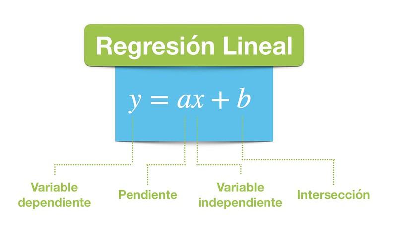 Teoría Regresión Lineal Simple 1