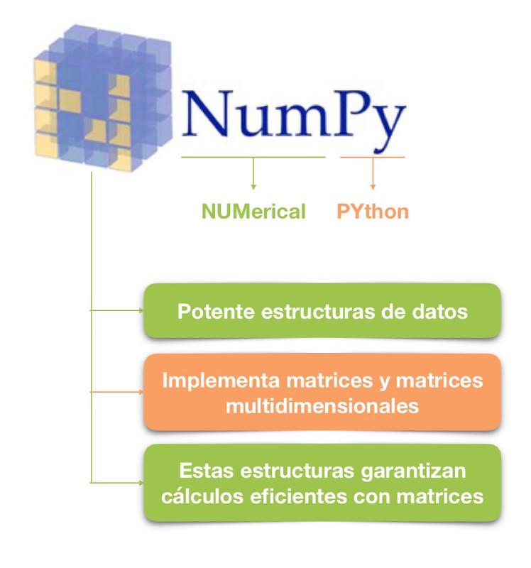 Numpy Teoria 1