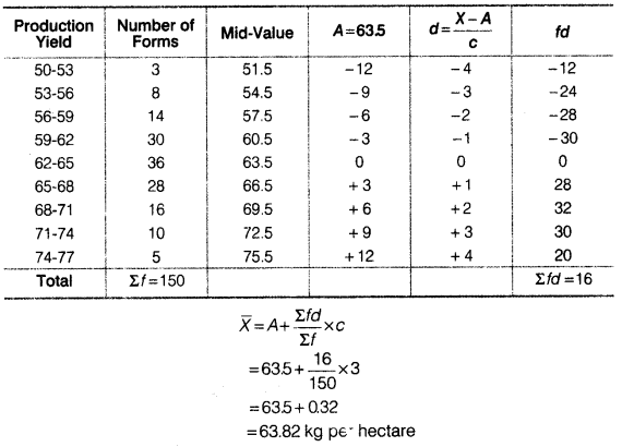 Statistics for Economics Class 11 NCERT Solutions Chapter 5 Measures of Central Tendency 18