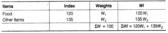 Statistics for Economics Class 11 NCERT Solutions Chapter 8 Index Numbers 4