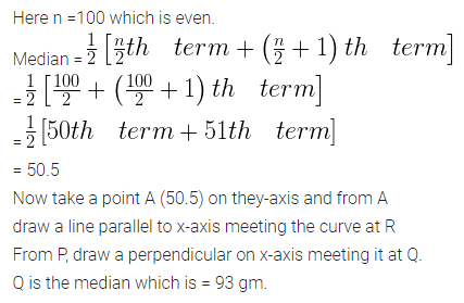 ML Aggarwal Class 10 Solutions for ICSE Maths Chapter 21 Measures of Central Tendency Ex 21.6 Q3.3