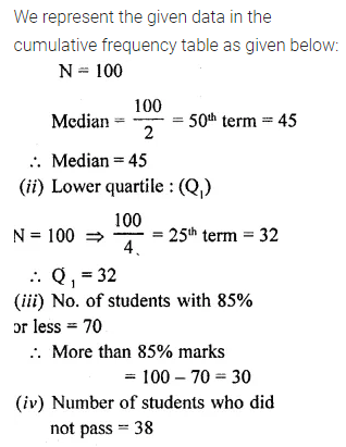 Understanding ICSE Mathematics Class 10 ML Aggarwal Solutions Chapter 21 Measures of Central Tendency Ex 21.6 Q11.1