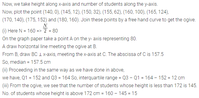 ML Aggarwal Class 10 Solutions for ICSE Maths Chapter 21 Measures of Central Tendency Ex 21.6 Q13.3