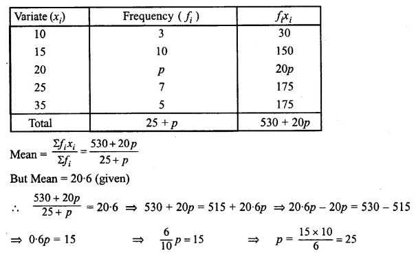 ML Aggarwal Maths for Class 10 Solutions Pdf Download Chapter 21 Measures of Central Tendency Chapter Test Q7.1