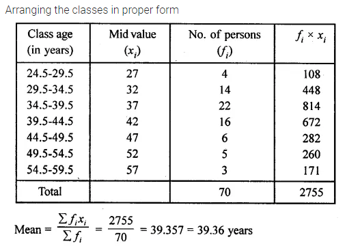 ML Aggarwal Maths for Class 10 ICSE Solutions Pdf Download Chapter 21 Measures of Central Tendency Chapter Test Q9.1
