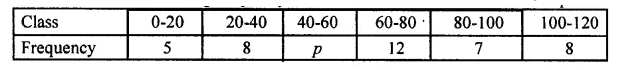 ML Aggarwal Maths for Class 10 ICSE Solutions Pdf Download Chapter 21 Measures of Central Tendency Chapter Test Q11