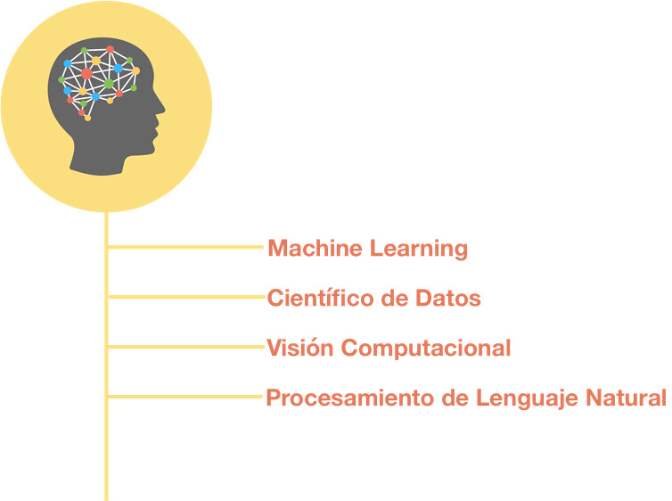 Estudiar Machine Learning 2