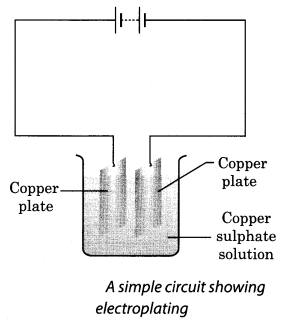 Chemical Effects of Electric Current Class 8 Science NCERT Textbook Questions A7