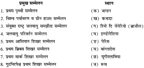 RBSE Solutions for Class 11 History Chapter 7 द्वितीय विश्व-युद्ध के बाद का विश्व 12