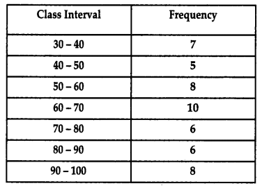 CBSE Previous Year Question Papers Class 10 Maths 2019 (Outside Delhi) Set I Q27